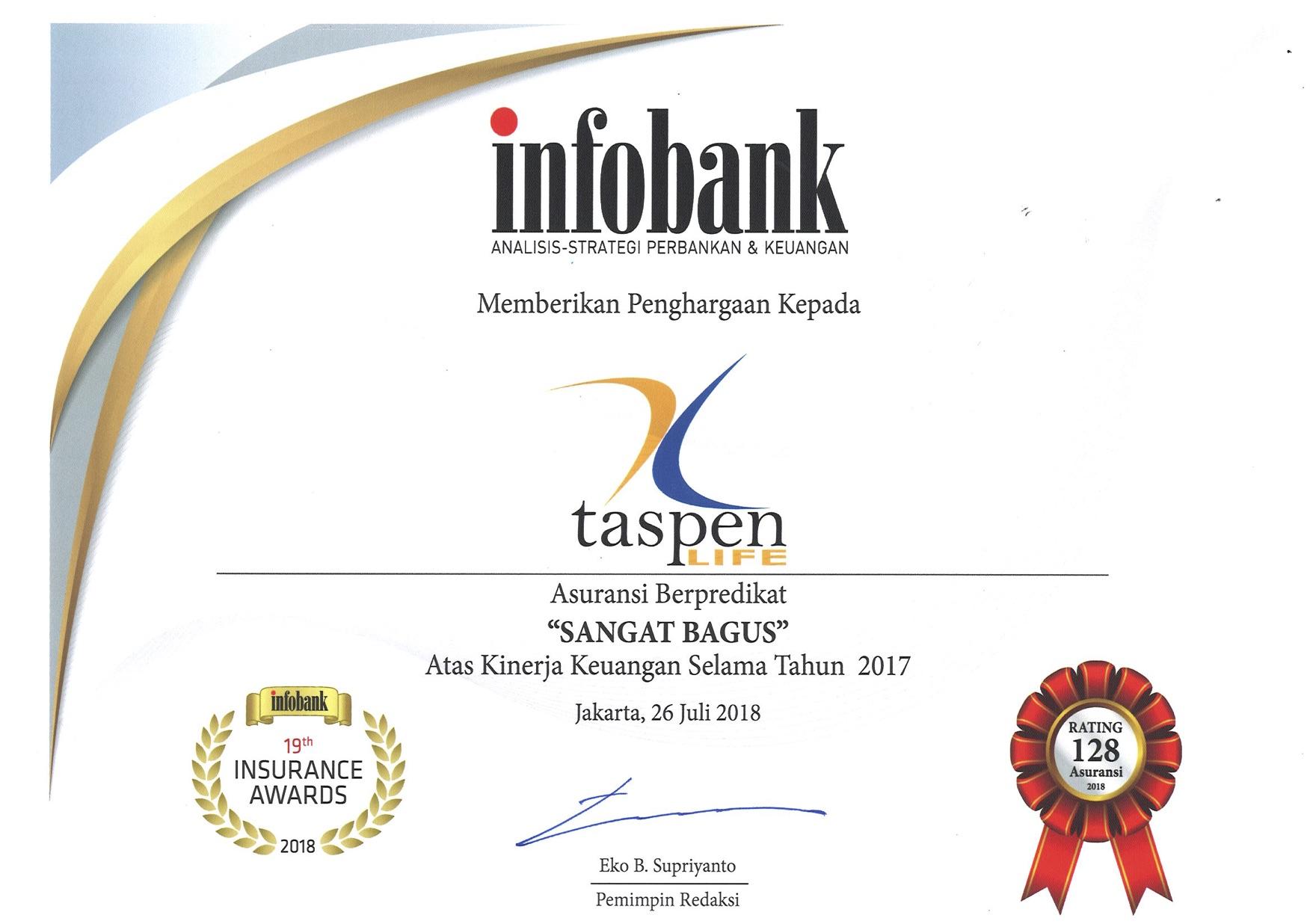 Infobank Insurance Award 2018